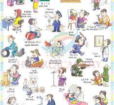 Học Tiếng Nhật : Chủ Đề Nghề Nghiệp